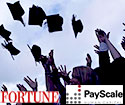 Fortune / PayScale