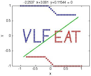 VLFeat - Tutorials > Support Vector Machines (SVMs)